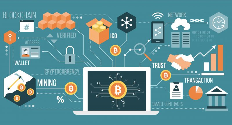 blockchain - The Market Herald Canada